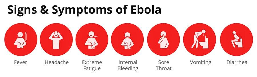 Symptoms-Of-Ebola-Virus-Picture