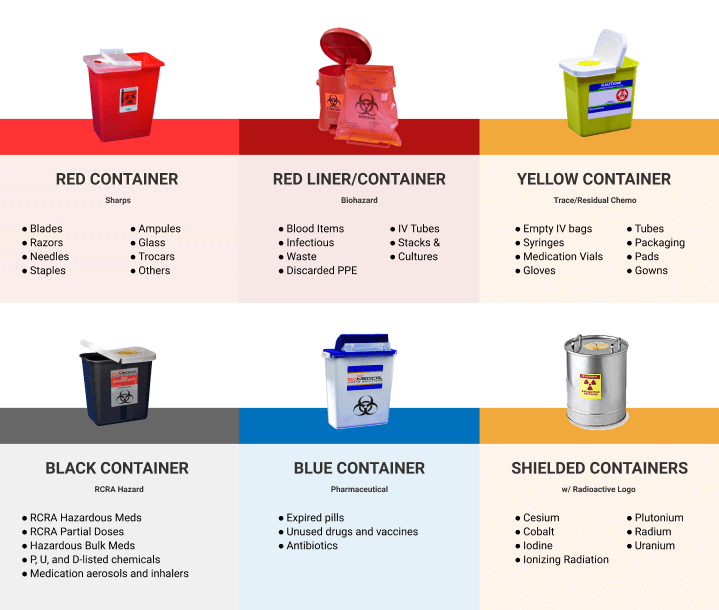 Sharps Container Disposal-24