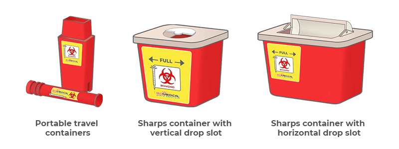 Sharps Container Disposal-23